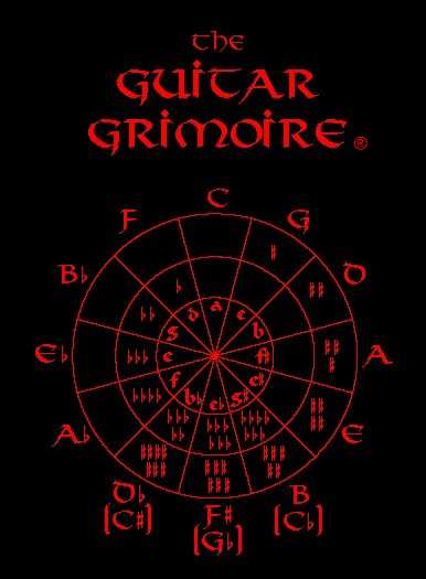 Guitar Grimoire with Circle of Fifths logo